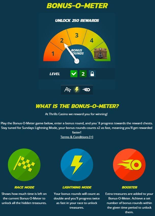 Thrills Bonus-o-Meter