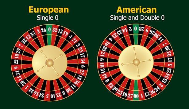 American roulette 00 savoir compter les cartes au poker
