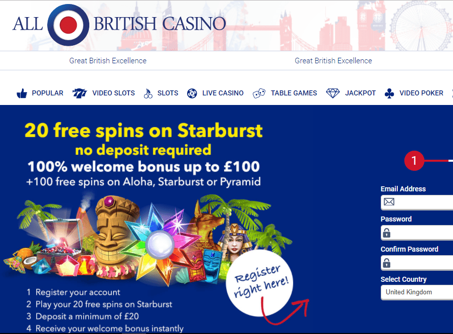 The Ins & Outs of No Deposit Slots